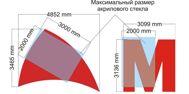 Максимальный размер акрилового стекла